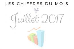 Les chiffres 5-pixels du mois : Juillet 2017